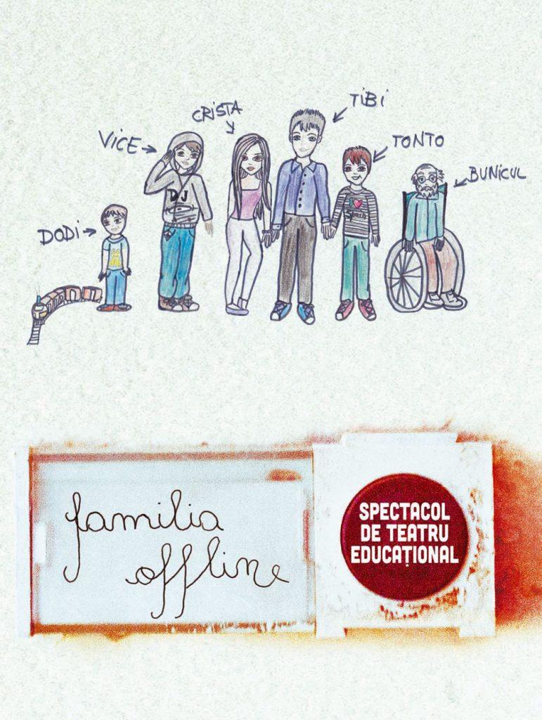 afis familia offline replika